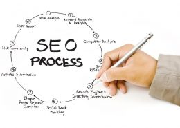 Basics of SEO WebDesign499