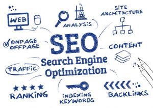 WebDesign499 West Palm Beach SEO
