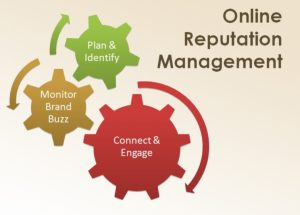 reputation management online webdesign499